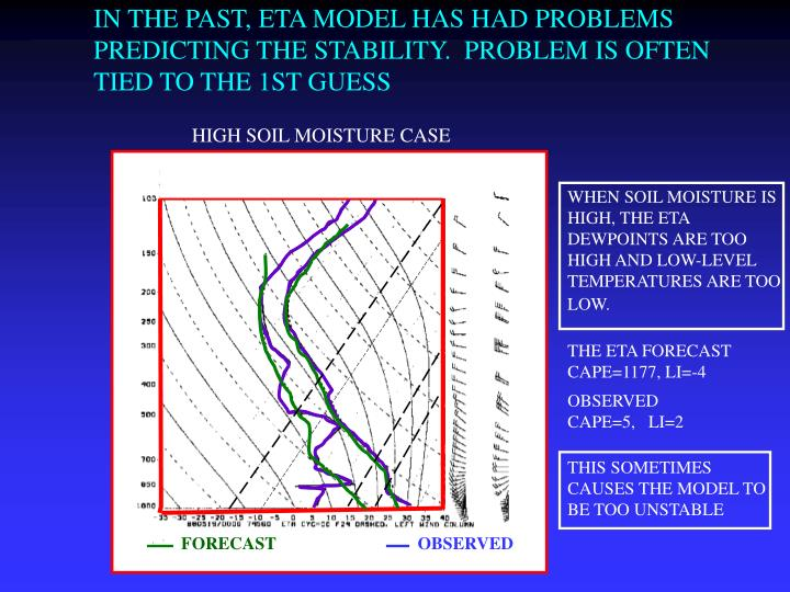 IN THE PAST, ETA MODEL HAS HAD PROBLEMS PREDICTING THE STABILITY.  PROBLEM IS OFTEN TIED TO THE 1ST GUESS