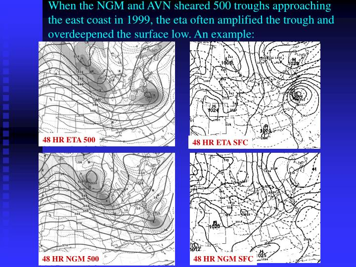 When the NGM and AVN sheared 500 troughs approaching the east coast in 1999, the eta often amplified the trough and overdeepened the surface low. An example: