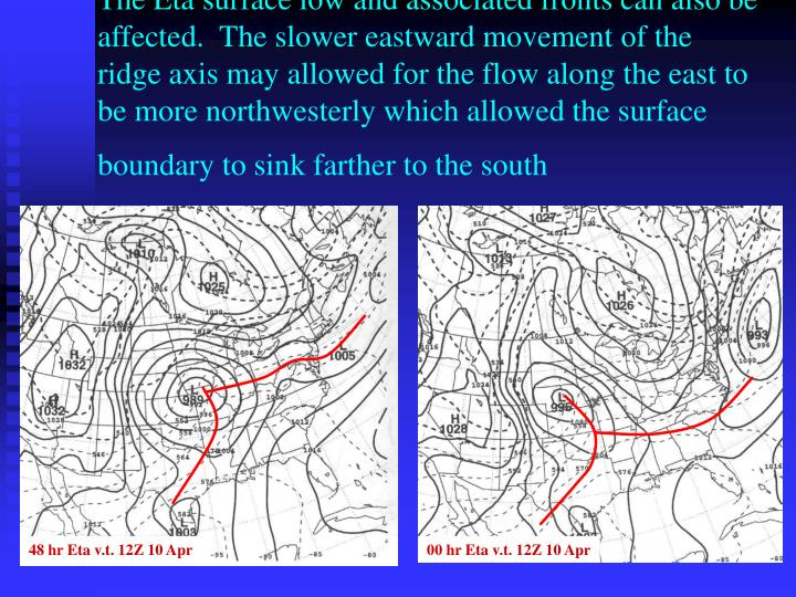 The Eta surface low and associated fronts can also be affected.  The slower eastward movement of the ridge axis may allowed for the flow along the east to be more northwesterly which allowed the surface boundary to sink farther to the south