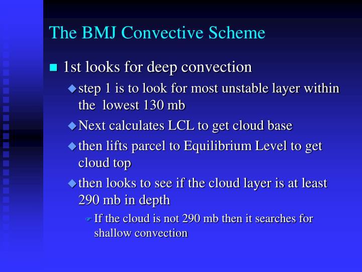 The BMJ Convective Scheme