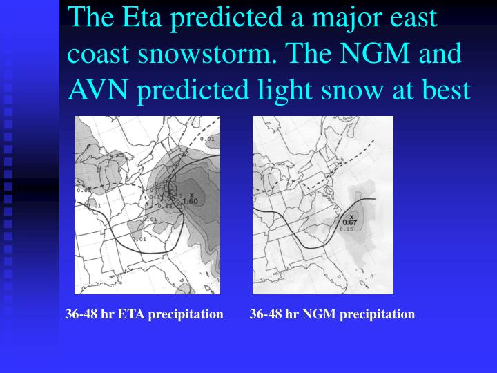 The Eta predicted a major east coast snowstorm. The NGM and AVN predicted light snow at best