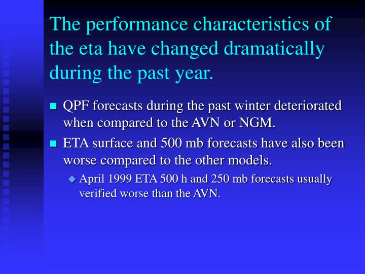 The performance characteristics of the eta have changed dramatically during the past year.