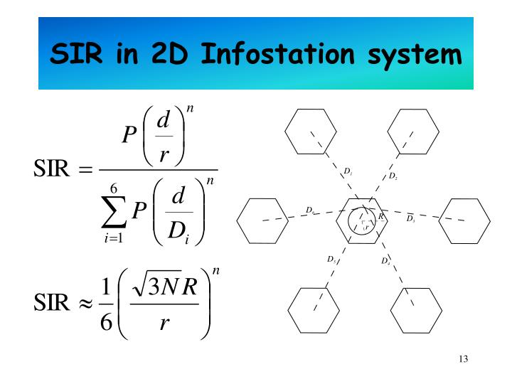 SIR in 2D Infostation system