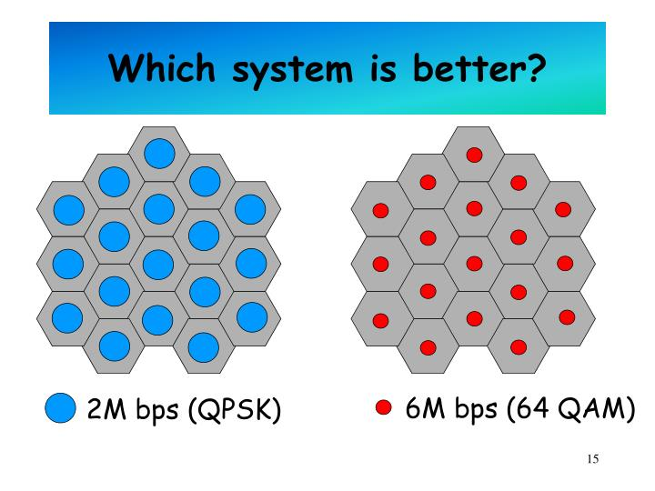 Which system is better?