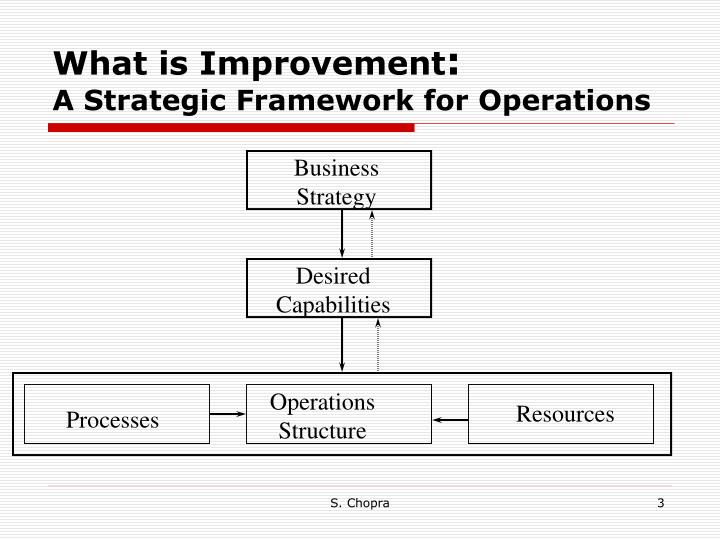 What is improvement a strategic framework for operations
