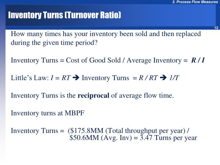 Inventory Turns (Turnover Ratio)
