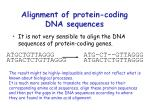 alignment of protein coding dna sequences