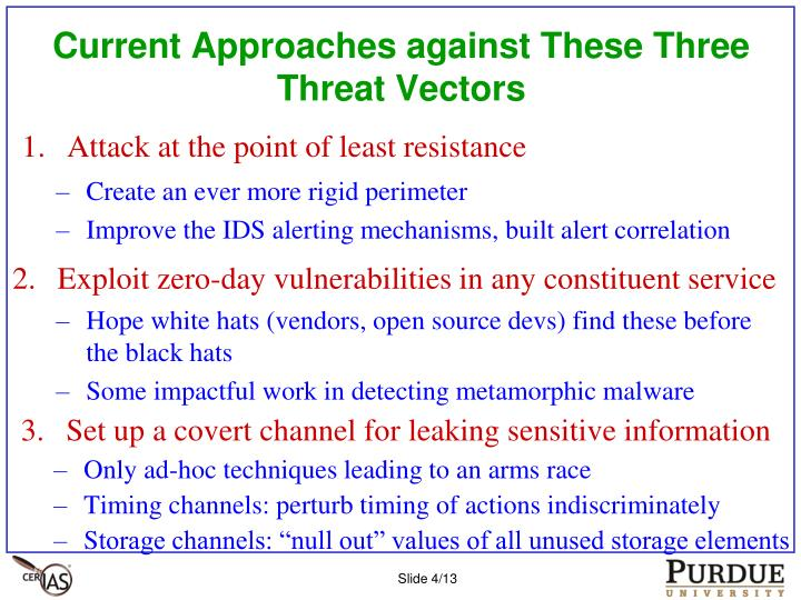 Current Approaches against These Three Threat Vectors