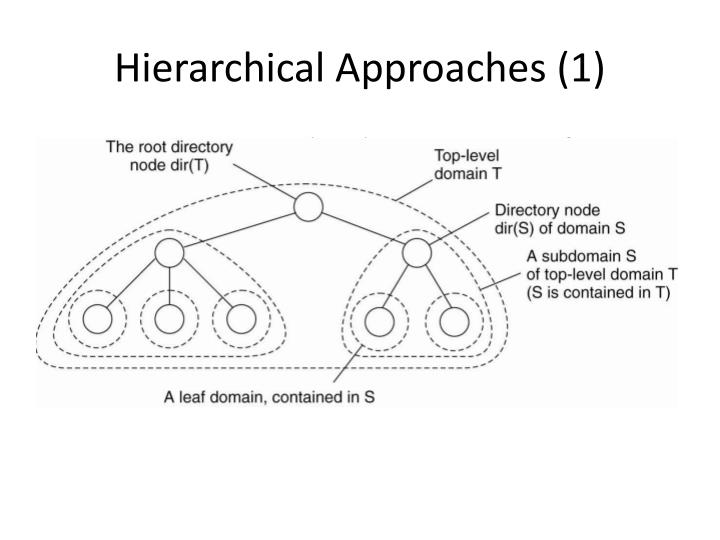 Hierarchical Approaches (1)
