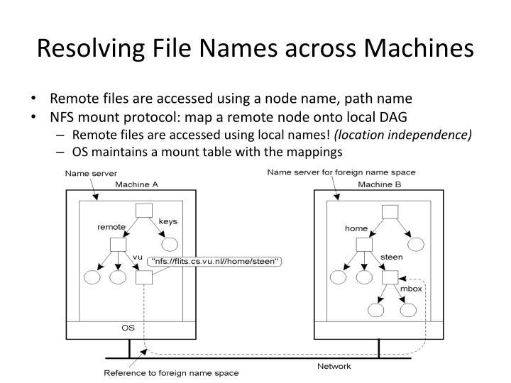 Resolving File Names across Machines
