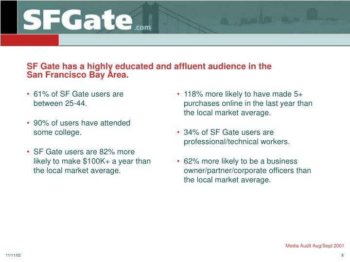 61% of SF Gate users are