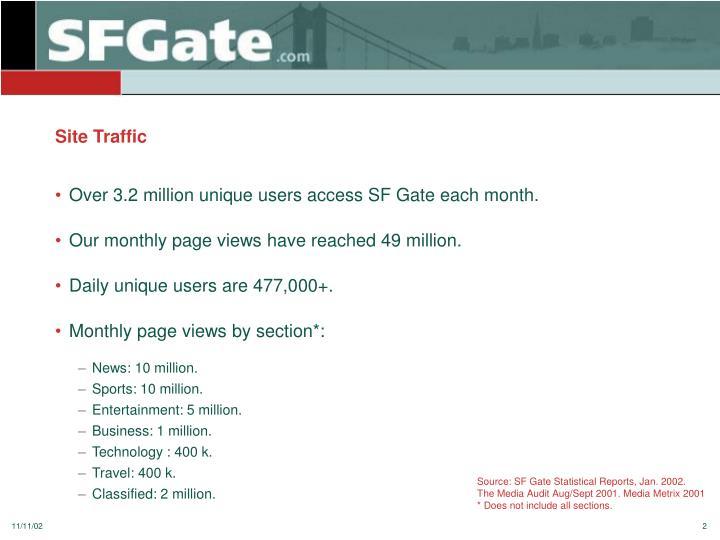 Site traffic