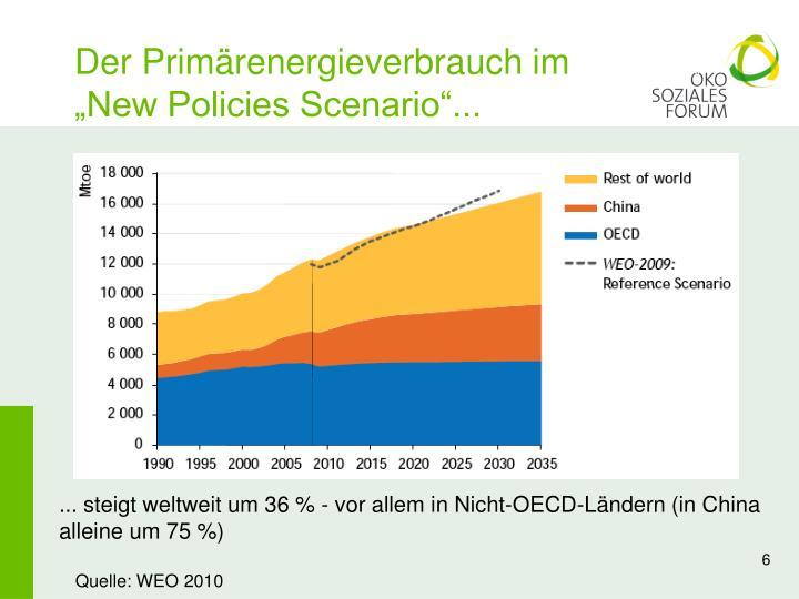 """Der Primärenergieverbrauch im """"New Policies Scenario""""..."""