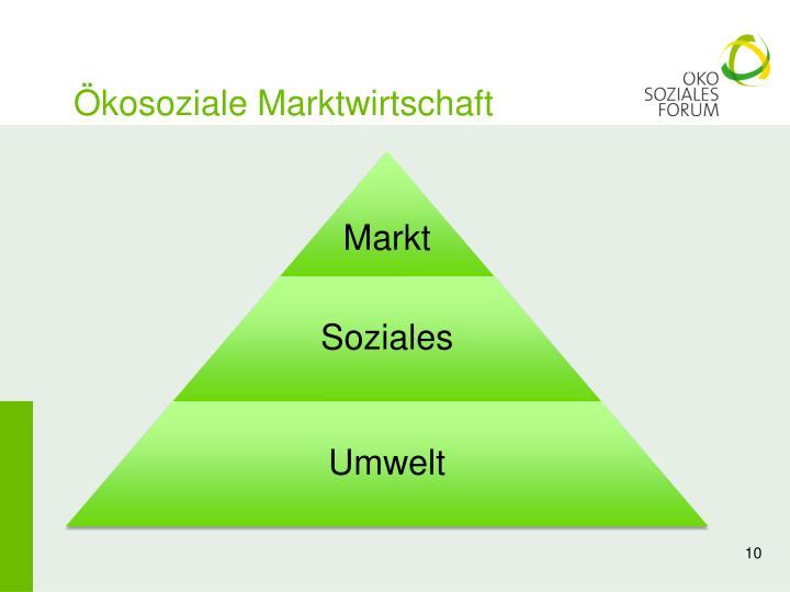 Ökosoziale Marktwirtschaft