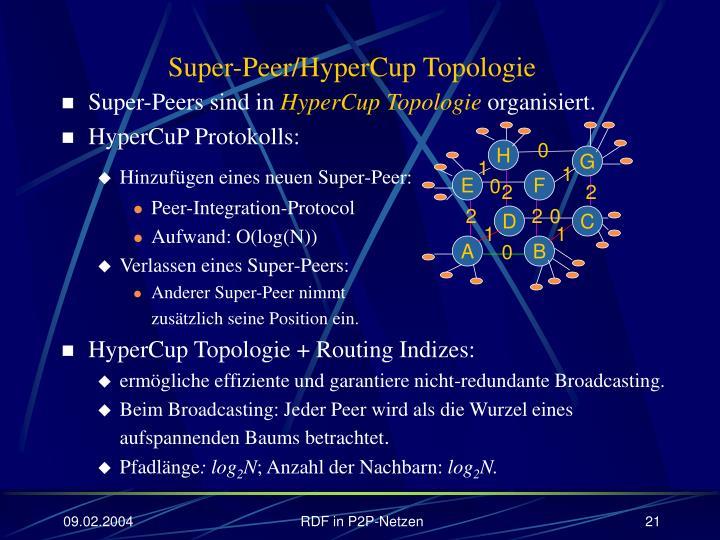 Super-Peer/HyperCup Topologie