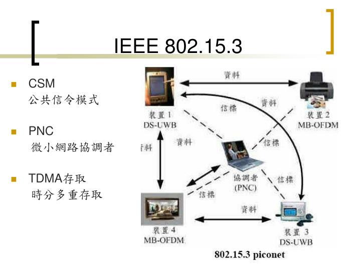 IEEE 802.15.3
