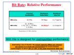 bit rate relative performance