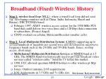 broadband fixed wireless history