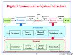 digital communication system structure