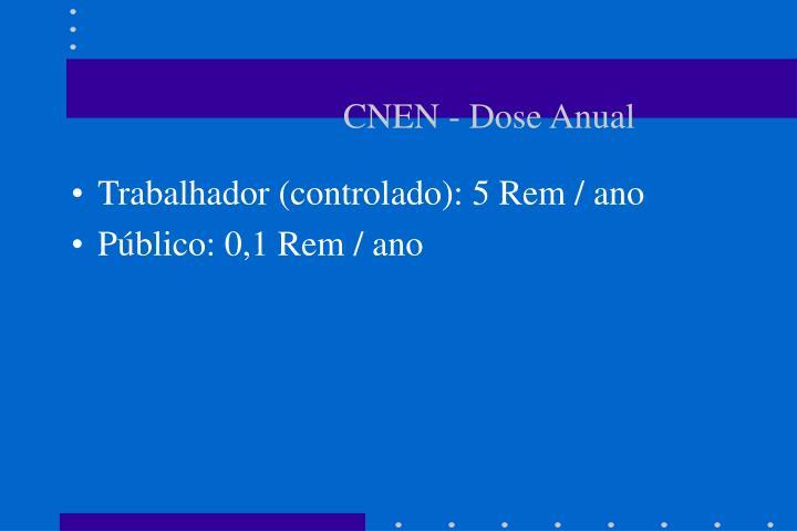 CNEN - Dose Anual