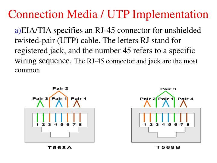 Connection Media / UTP Implementation