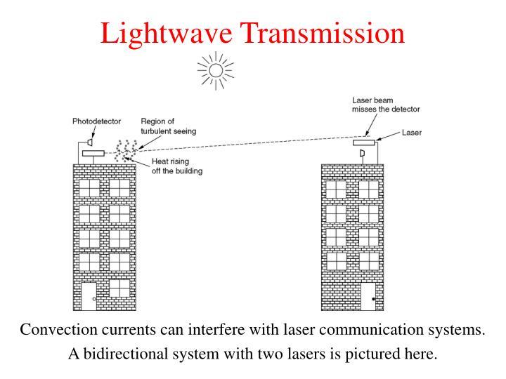 Lightwave Transmission
