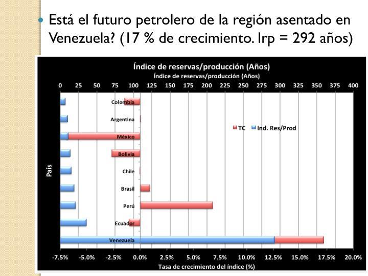 Está el futuro petrolero de la región asentado en Venezuela? (17 % de crecimiento.