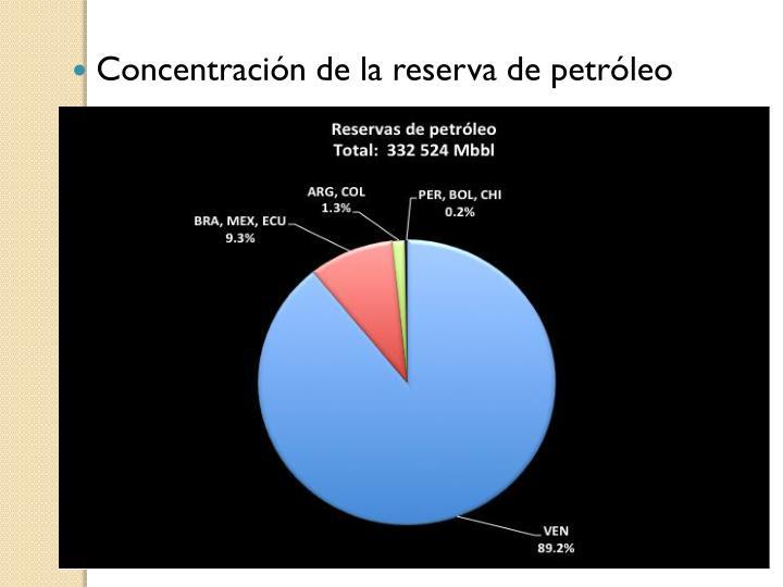 Concentración de la reserva de petróleo