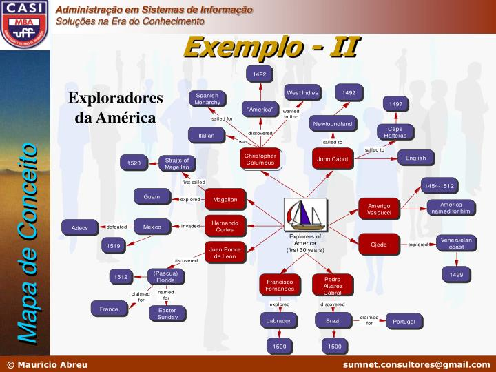 Exemplo - II