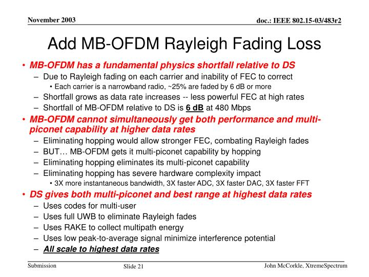Add MB-OFDM Rayleigh Fading Loss