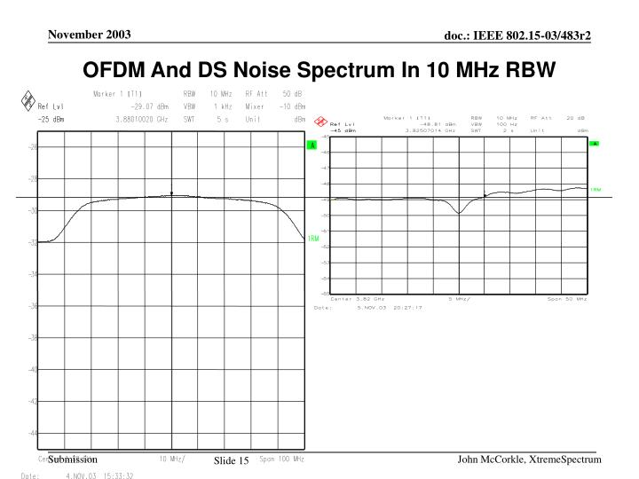 OFDM And DS Noise Spectrum In 10 MHz RBW