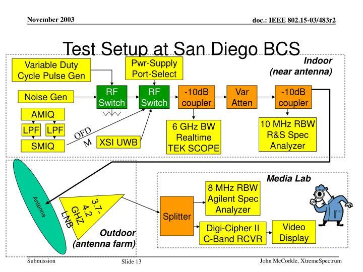 Test Setup at San Diego BCS