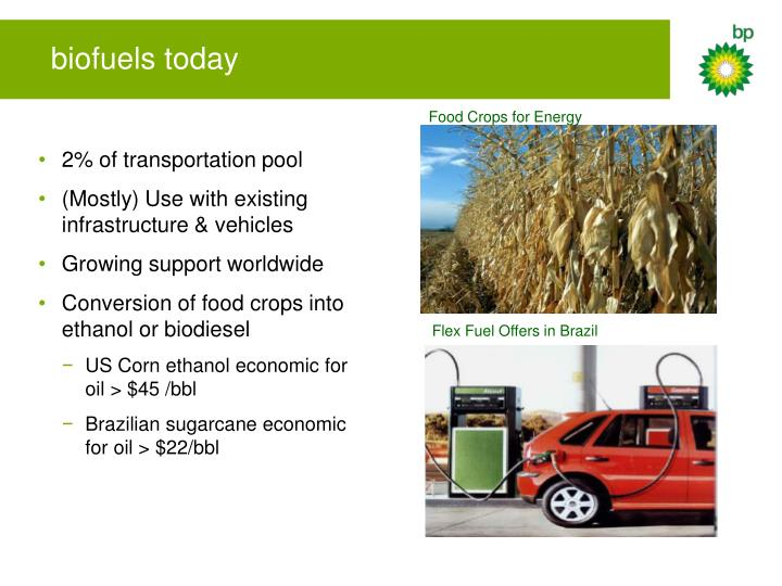 biofuels today