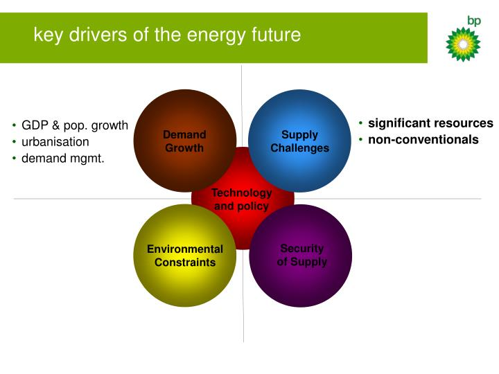key drivers of the energy future