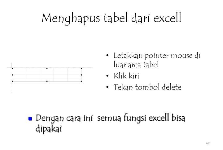 Menghapus tabel dari excell
