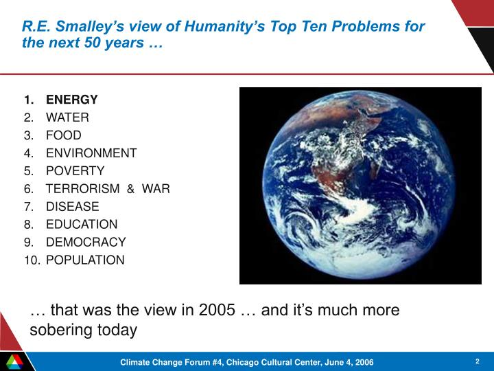 R e smalley s view of humanity s top ten problems for the next 50 years