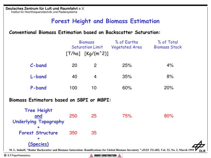 Forest Height and Biomass Estimation