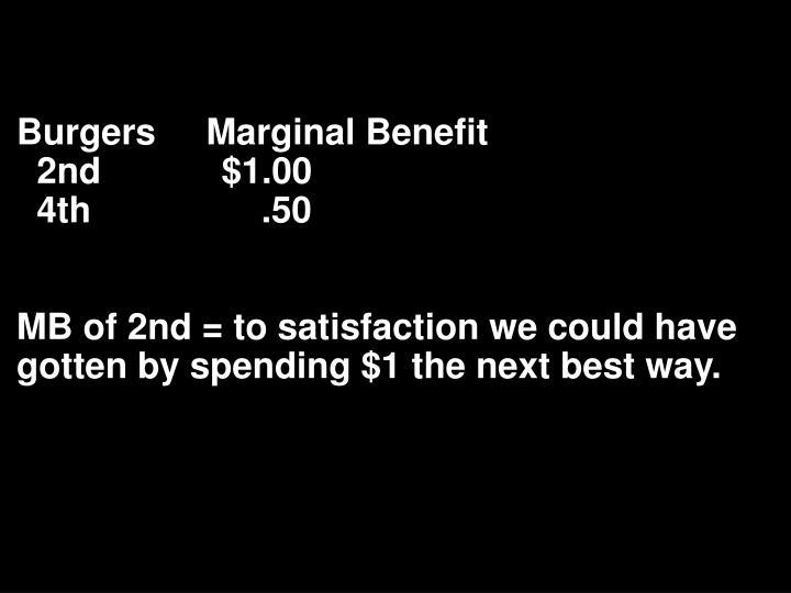 Burgers     Marginal Benefit