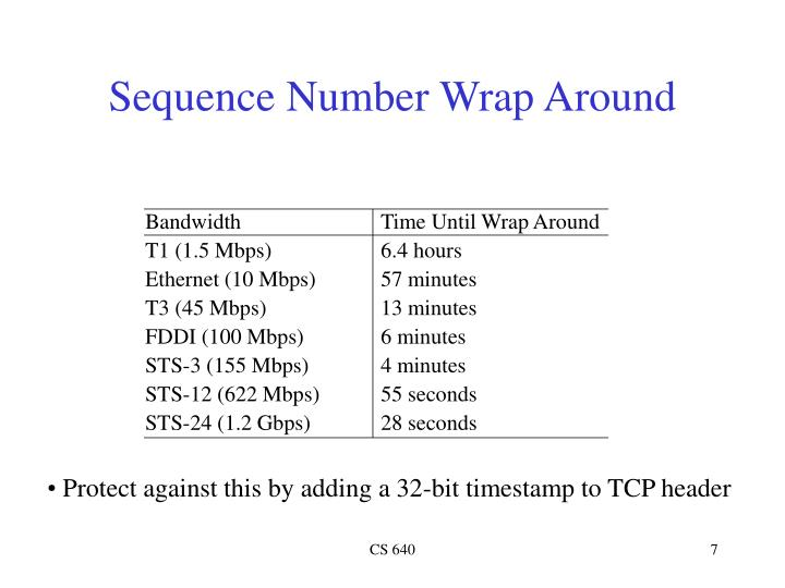 Sequence Number Wrap Around