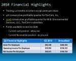2010 financial highlights