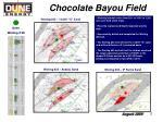 chocolate bayou field