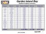 garden island bay shallow prospect inventory