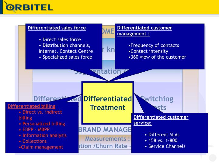Differentiated sales force