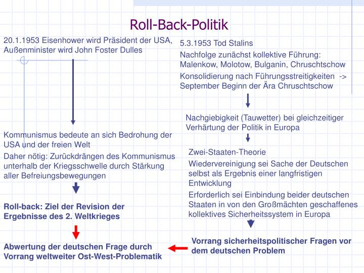 Roll-Back-Politik