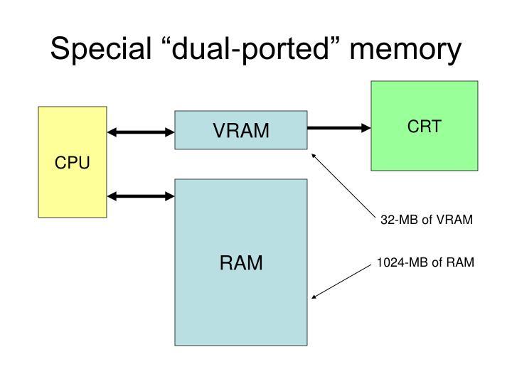 Special dual ported memory