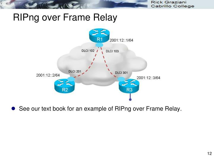 RIPng over Frame Relay