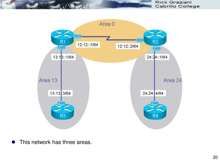 This network has three areas.