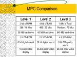 mpc comparison