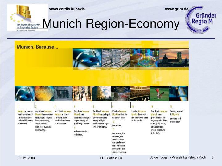 Munich region economy