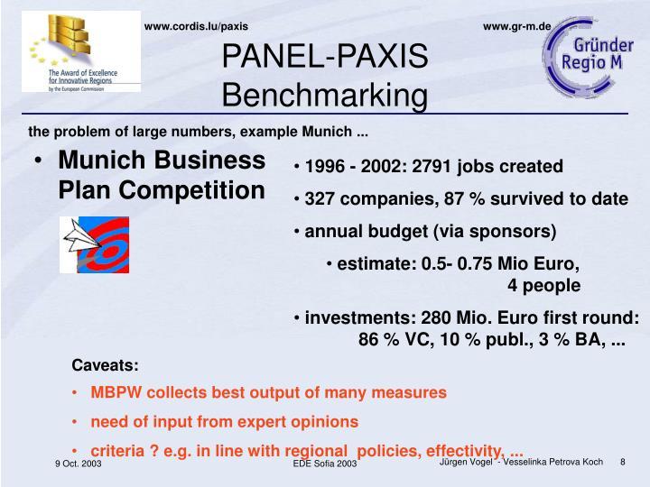 Munich Business Plan Competition